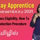 Railway-Apprentice-Recruitment-2021